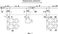 Патент 2333126 Способ контроля свободности рельсовой линии