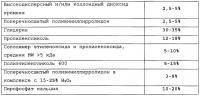 Патент 2621142 Композиции для ухода за полостью рта, предназначенные для отбеливания