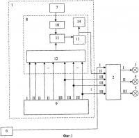 Патент 2338159 Способ функционирования информационно-вычислительной системы транспортного средства и устройство для его осуществления