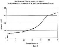 Патент 2458679 Диспергирующиеся обработанные глиоксалем катионогенные полигалактоманнаны