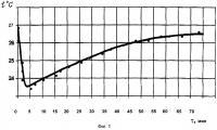Патент 2279419 Способ изготовления заряда водосодержащего взрывчатого вещества, водосодержащая жидкость (варианты) и водосодержащее взрывчатое вещество