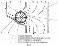 Патент 2392065 Пневмосепаратор