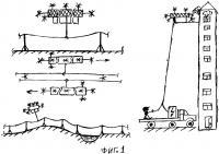 """Патент 2632679 Способ перемещения грузов модулем """"жужар"""""""