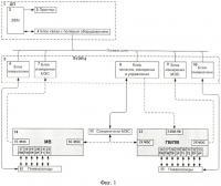 Патент 2457966 Способ диагностики технического состояния автотормозной системы электросекции мотор-вагонного подвижного состава