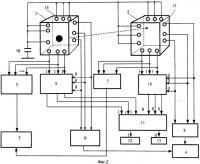 Патент 2518853 Способ определения условий подхода снаряда к мишени и устройство для его осуществления