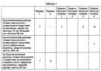 """Патент 2624507 Солнцезащитное косметическое средство в виде эмульсии типа """"вода в масле"""""""