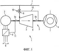 Патент 2478795 Линия генератора - паровой турбины - турбокомпрессора и способ для ее эксплуатации