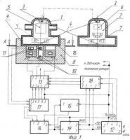 Патент 2251666 Устройство для контроля вращающихся узлов счетчиков воды с крыльчаткой, магнитно-связанной с индикаторным прибором, в режиме выбега с заданной начальной скоростью