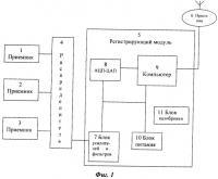 Патент 2336541 Способ низкочастотного сейсмического зондирования для поиска и разведки залежей углеводородов (варианты)
