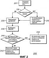 Патент 2365048 Способ выбора базовой сети