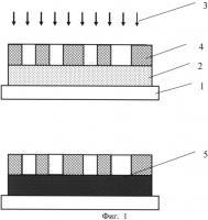 Патент 2526236 Способ формирования магнитной паттернированной структуры в немагнитной матрице