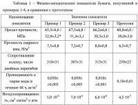 Патент 2651249 Способ получения бумаги с антимикробными свойствами