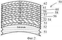 Патент 2324763 Просветляющее покрытие для линз, имеющее малые внутренние напряжения и ультранизкую остаточную отражающую способность