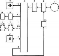 Патент 2623643 Способ регулирования напряжения системы газовая турбина - генератор для обеспечения питания вспомогательных электрических приводов транспортного средства