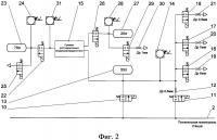 Патент 2658247 Стенд для автоматизированных испытаний воздухораспределителей и электровоздухораспределителей пассажирских вагонов