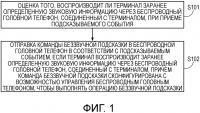 Патент 2656693 Способ и устройство подсказывания события