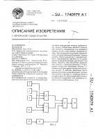 Патент 1740979 Способ определения угла разворота лопаток рабочего колеса турбомашины
