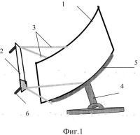 Патент 2615242 Солнечный модуль с асимметричным параболоцилиндрическим концентратором солнечного излучения