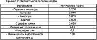 Патент 2558061 Антисептическая фармацевтическая композиция для гигиены полости рта и лечения заболеваний полости рта микробного происхождения