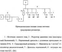 Патент 2314500 Способ градуировки ротаметров газа