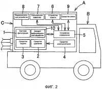 Патент 2525941 Транспортное средство с системой фильтрации жидких отходов