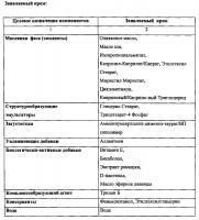 Патент 2602474 Косметический крем по уходу за чувствительной кожей детей с успокаивающим эффектом