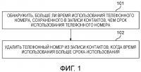 Патент 2642843 Способ и устройство обработки записи контактов