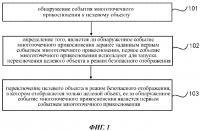 Патент 2635904 Способ и устройство для отображения целевого объекта