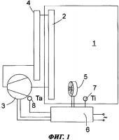 Патент 2439451 Холодильный аппарат с испарителем с принудительной вентиляцией