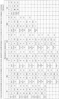 Патент 2468337 Способ измерения и долгосрочного прогноза деформаций речных русел при отсутствии русловых съемок