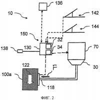 Патент 2533772 Способ и система проверки тормозной способности одного или нескольких тормозных элементов транспортного средства