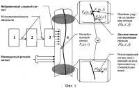 Патент 2279765 Способ защиты речевой информации по виброакустическому каналу