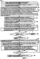 Патент 2473443 Устройство и способ определения местоположения ресурсов в пределах железнодорожной станции