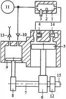 Патент 2647950 Способ реверсирования вращения вала отбора мощности двухтактного двигателя с внешней камерой сгорания