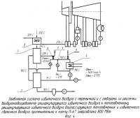 Патент 2313729 Система избыточного воздуха с трубчатым воздухоподогревателем
