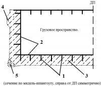 Патент 2638198 Конструкция судна