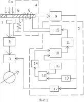 Патент 2643701 Измеритель напряженности электростатического поля