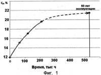Патент 2534045 Способ прогнозирования ресурсоспособности сталей корпусов реакторов ввэр-1000