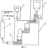 Патент 2318788 Способ изготовления изделия смесевого твердого топлива