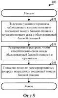 Патент 2491789 Долговременное уменьшение помех в асинхронной беспроводной сети