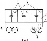 Патент 2506186 Устройство считывания информации с подвижных объектов железнодорожных составов