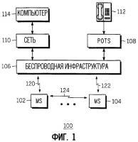 Патент 2374780 Обработка телефонных номеров в звуковых потоках