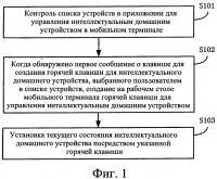 Патент 2636137 Способ и устройство для установки рабочего состояния интеллектуального домашнего устройства