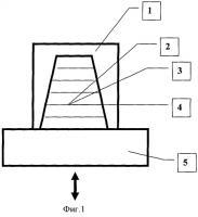 Способ изготовления металлокерамических деталей