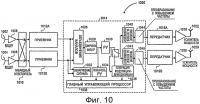 Патент 2437213 Ретранслятор, имеющий конфигурацию с двойной антенной приемника или передатчика с адаптацией для увеличения развязки