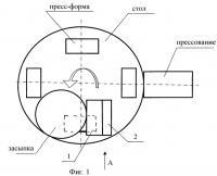 Патент 2385221 Способ производства цветного кирпича и устройство для его получения