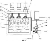 Патент 2367923 Стенд для физического моделирования геомеханических процессов