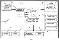 Патент 2473528 Способ изготовления малогабаритных зарядов смесевого ракетного твердого топлива и технологическая линия для его осуществления