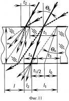 Патент 2509324 Способ регулирования направленного светопропускания