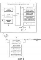 Патент 2487486 Автомобильное устройство громкой связи и способ передачи данных
